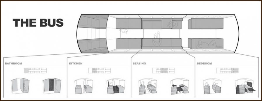 The layout for Hank's Bus