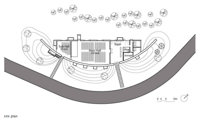 Dalai Conference Hall Plan
