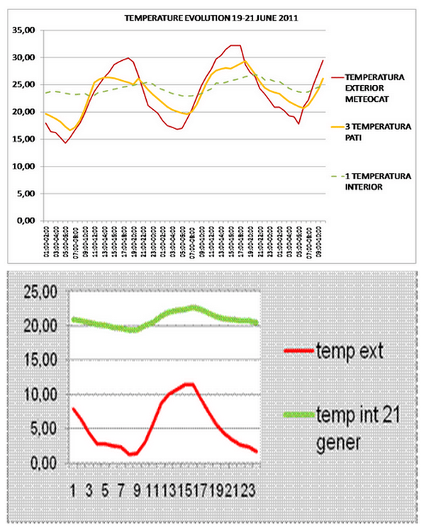 Spain s first passive house house hunting for Sheeps wool insulation cost comparison